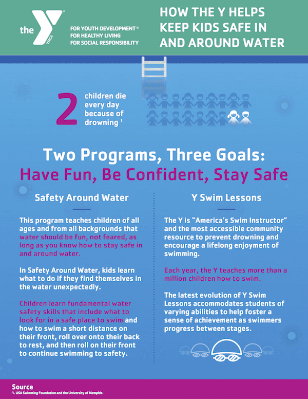 YMCA WaterSafety_2017_Final flyer for allison 2 copy